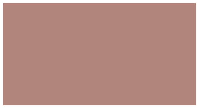 The Wine Advocate 2005
